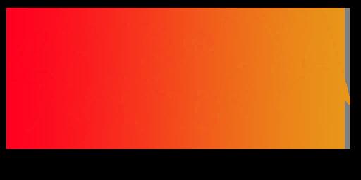 Shib-uya Station
